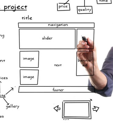 What Is a Web Designer and What Do They Do